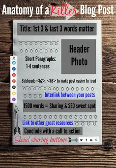 Anatomy of a Killer Blog Post, 9 Steps to Remember #bloggingadvice #infographic