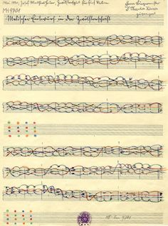 How did the development of music notation and music printing influenced music composition and performance?
