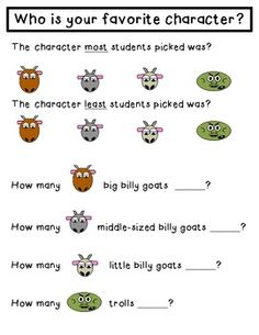 Try to tell the kids about Three Billy Goats Gruff that is very good story for the kids. We also have some Three Billy Goats Gruff worksheets to check the kids understanding about the story. Preschool Literacy, Toddler Preschool, In Kindergarten, Fairy Tale Theme, Fairy Tales, Traditional Tales, Traditional Literature, Billy Goats Gruff, Teachers Aide