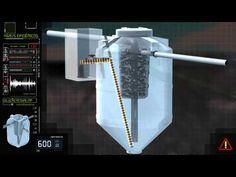 Aprenda como funciona o Biodigestor Acqualimp! - YouTube