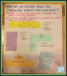 Perimeter and area. Use index cards to form different shapes and practice perimeter and area, and find relationships between the two . Perfect activity for finding missing measures or finding the area of irregular shapes. Math Teacher, Math Classroom, Teaching Math, Teaching Ideas, Classroom Ideas, Teacher Stuff, Teacher Sites, Teacher Boards, Classroom Posters