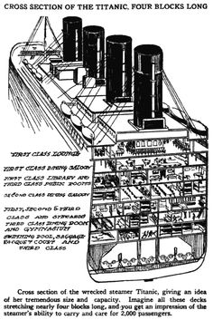 Cross-section of the Titanic, four blocks long