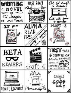 Writing a Novel in 12 Stages