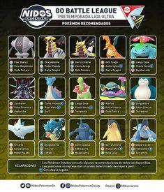 "Polubienia: 3,739, komentarze: 71 – Nidos Pokémon GO Argentina (@nidospokemongoarg) na Instagramie: ""Pokémon Recomendados #LigaUltra . Esta semana dió inicio la pretemporada de Liga Ultra en GO Battle…"" Pokemon Go, Life, Type Pokemon, Nests, Dragons, Argentina"