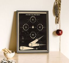Moon Phases Print Moon Print Phases of the Moon Moon