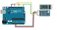 Les modules Bluetooth HC05 et HC06