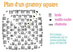 Granny square chart in French by Chouette Kit. Plus written and video tutorials with charts for the basic stitches in French.