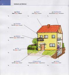 1000 images about deutsch lernen zuhause on pinterest haus deutsch and learn german. Black Bedroom Furniture Sets. Home Design Ideas