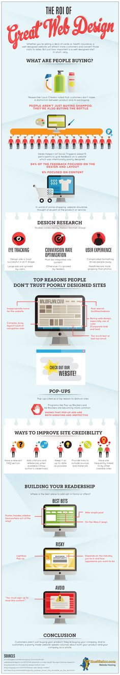 It's fairly important to determine the ROI (return on investment) for all aspects of your business. It's possible you haven't considered the implications of how this applies to your overall website design.  The following infographic addresses that very circumstance: