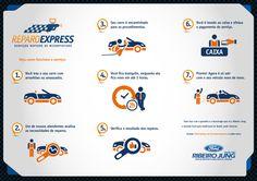 Reparo Express - Ribeiro Jung on Behance