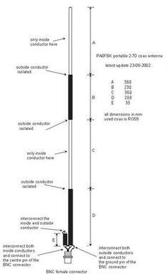 Antena 2m/70cm, wasze propozycje. - Forum