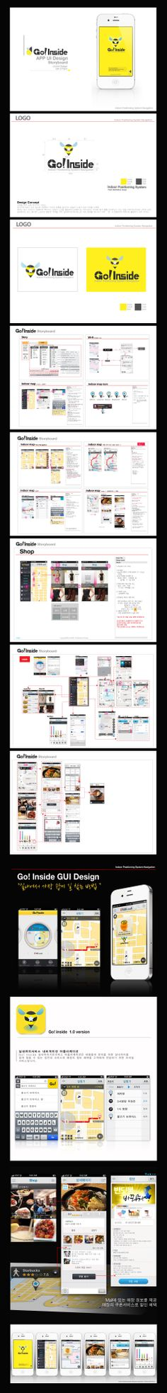 Go! Inside App UI Design Storyboard User Flow, App Ui Design, Interaction Design, Wireframe, Mobile Ui, Ui Ux, Storyboard, Indoor, Icons
