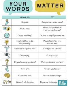 """Jacie Maslyk on Twitter: """"Your Words Matter!… """""""
