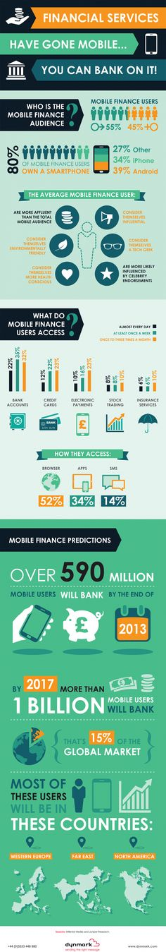 Financial services have gone mobile... you can bank on it!  출처 : http://visual.ly/