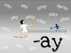 Presentation for the -ay word family that focuses on sounding out the words, but also works on vocabulary by incorporating pictures/sentences for each -ay word