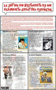 As publicacións satíricas representan unha parte importante da creatividade visual a través de historietas que desafían os canons establecidos