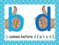 b&d confusion poster (also includes p and q) Alphabet Phonics, Alphabet Activities, Reading Activities, Confusing Words, Printing Practice, Simple Poster, Learning Support, School Posters, School Psychology