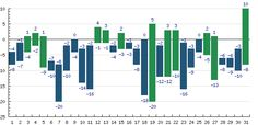 Meteostanice - Verneřice, aktuální teplota, vítr, tlak, srážky | In-počasí