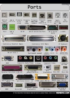 Which ports go to which