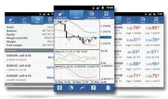 Bisakah trading forex di handphone ?   idforextrading.com