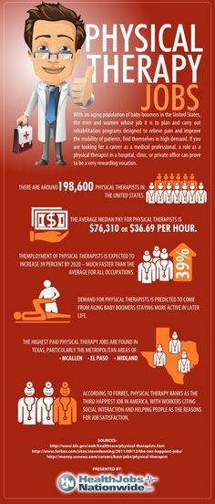Infographic on Physical Therapy Jobs in the United States. Future is looking bright!