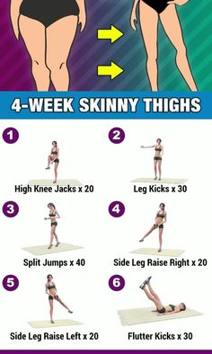 Body Weight Leg Workout, Full Body Gym Workout, Gym Workout Videos, Gym Workout For Beginners, Waist Workout, Fitness Workout For Women, Weight Loss Workout Plan, Sport Fitness, Losing Thigh Fat Workout