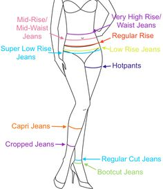 Jeans length and rise styles - illustrated - Mana vietne Fashion Terminology, Fashion Terms, Fashion Illustration Sketches, Fashion Sketches, Jeans Regular, Fashion Infographic, Fashion Dictionary, Fashion Vocabulary, Fashion Design Drawings