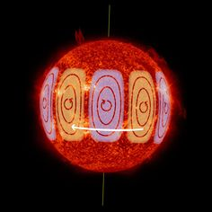 Vortex on the sun: The Rossby waves propagate in the direction opposite to rotation of the Sun. Near the equator, their amplitude (the maximum deflection of the vibration, so to speak) is the greatest. Astronomy Pictures, Astrophysics, Solar System, Swirls, Waves, Weather, Earth, Terra, Proposal