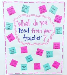 As a first grade teacher, I can't even count the amount of anchor charts that I make each school year. I make at least 4 a week for different subjects and activities and my kids not only LOVE… 4th Grade Classroom, First Grade Teachers, Classroom Ideas, Future Classroom, Classroom Activities, Classroom Procedures, Classroom Behavior, Classroom Organization, Classroom Management