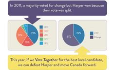 """The Left Chapter: Unintended consequences: Attacking Leadnow and """"strategic voting"""""""