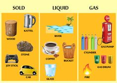 Solid liquid gas examples to show examples of the 3 states of three states of matter for kids solid liquid and gas urtaz Images