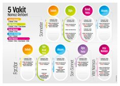 Namaz infografik