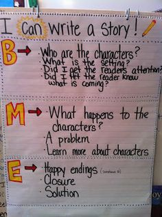 This could be used for a mini lesson on Writing: Beginning Middle End. It will help the students understand what needs to happen in each section of their story. This can also be an organizer for them to use while they begin to write their story.