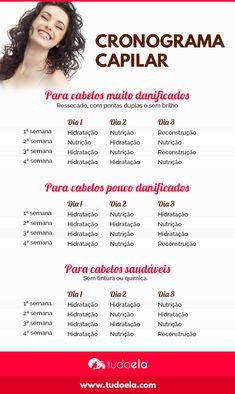 Cronograma capilar
