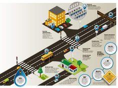 Medellín Cluster Movilidad #Transporteterrestre