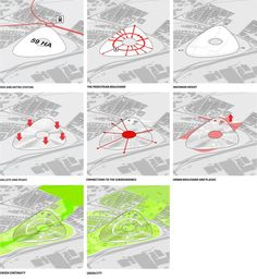 ingels group chosen to design europa city in france BIG architects chosen to design europacity, franceBIG architects chosen to design europacity, france B Architecture, Architecture Concept Diagram, Architecture Diagrams, Presentation Techniques, Project Presentation, Big Architects, Urban Analysis, Site Analysis, Planer Layout