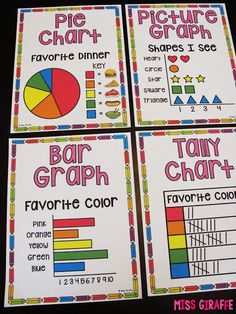 Graphing posters to hang up on your math wall