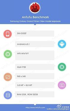 Harga Samsung Galaxy Prime Plus