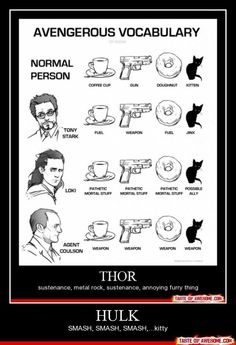 Avengers Vocabulary. well-isn-t-that-just-too-funny