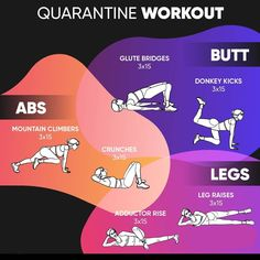 Need a good home based workout that doesnt require barbells or dumbbells? Try this intense full body bodyweight workout Workout Circuit At Home, Full Body Bodyweight Workout, Full Body Dumbbell Workout, Gym Workout Chart, Full Body Workout Routine, Full Body Workout At Home, Belly Fat Workout, Workout Challenge, At Home Workouts