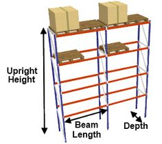 New Pallet Racks storage system is the most needed equipment exactly for Your warehouse! Get the instant quote! See more http://www.articlesbase.com/industrial-articles/new-pallet-racks-7065457.html