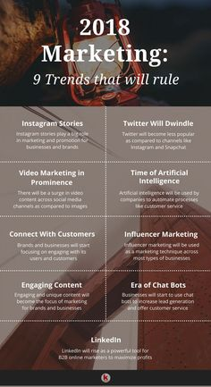 Marketing Trends 2018 That Will Rule The Space