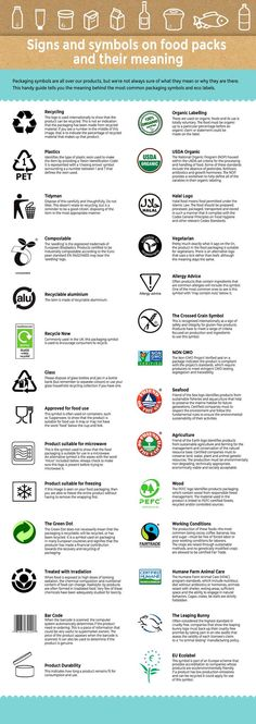 Symbol Pet Pet Recycling Abfall Symbole Pinterest Pet Recycling