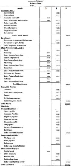 Introduction to accounting Journal- Ledger  Trial balance simple
