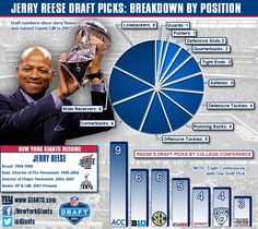 Giants.com | Jerry Reese Draft Picks Infographic