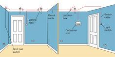 switch wiring diagram nz bathroom electrical click for bigger rh pinterest com Basic Electrical Circuits Electrical Circuit Diagrams