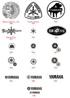 How can Yamaha keep a Piano as its logo!! Evolution of Yamaha Logo