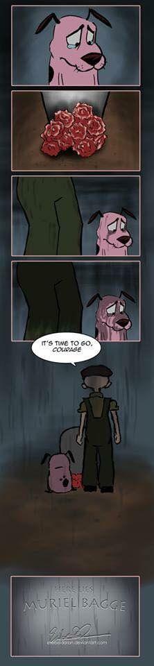 Sad Courage - Imgflip  |Courage The Cowardly Dog Sad