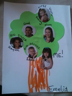 """Family Tree Project Pre-K, could also use as """"My friends in are…"""" - Modern Family Tree Images, Family Tree For Kids, Preschool Projects, Class Projects, Classroom Family Tree, Classroom Ideas, Tree Study, K Crafts, Toddler Class"""