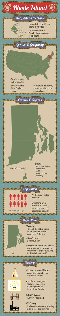 Infographic of Rhode Island  facts